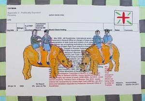 Rhino Tour by Carla Busuttil contemporary artwork