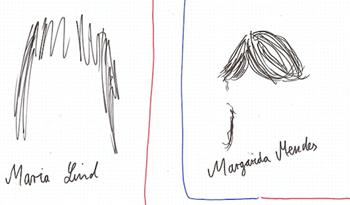 Maria Lind and Margarida Mendes