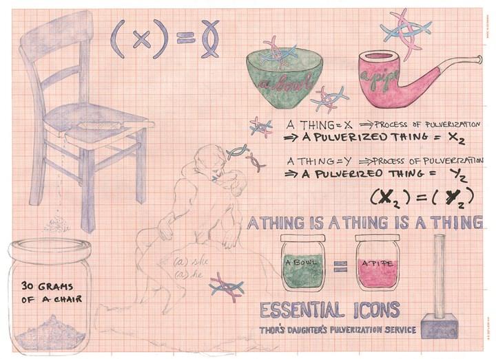 Inga Svala Thórsdóttir & Wu Shanzhuan, A Thing is a Thing is a Thing (1995). Courtesy the artists.